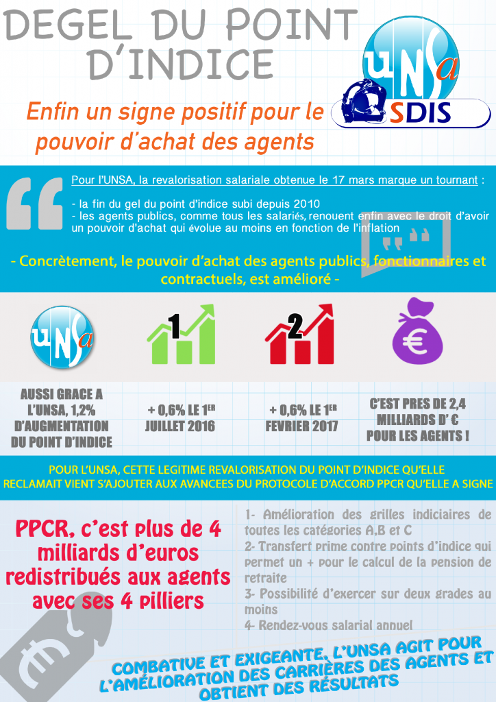 Tract-Dégel du point d'indice