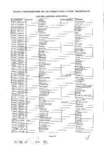 thumbnail of Liste des candidats admissibles à l'examen professionnel de lieutenant hors classe session 2018
